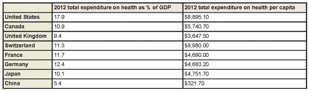 Bismarck model healthcare